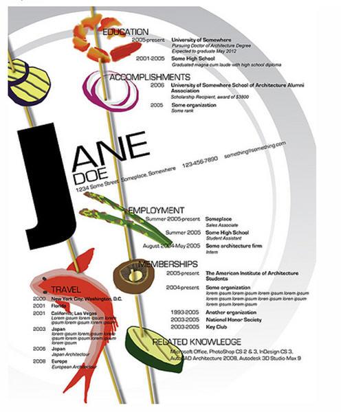 Chef Resume 2016